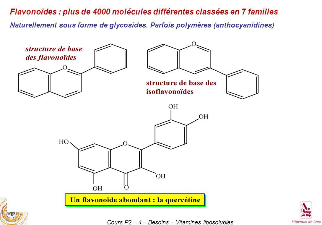 Cours P2 – 4 – Besoins – Vitamines liposolubles Flavonoïdes : plus de 4000 molécules différentes classées en 7 familles Naturellement sous forme de glycosides.
