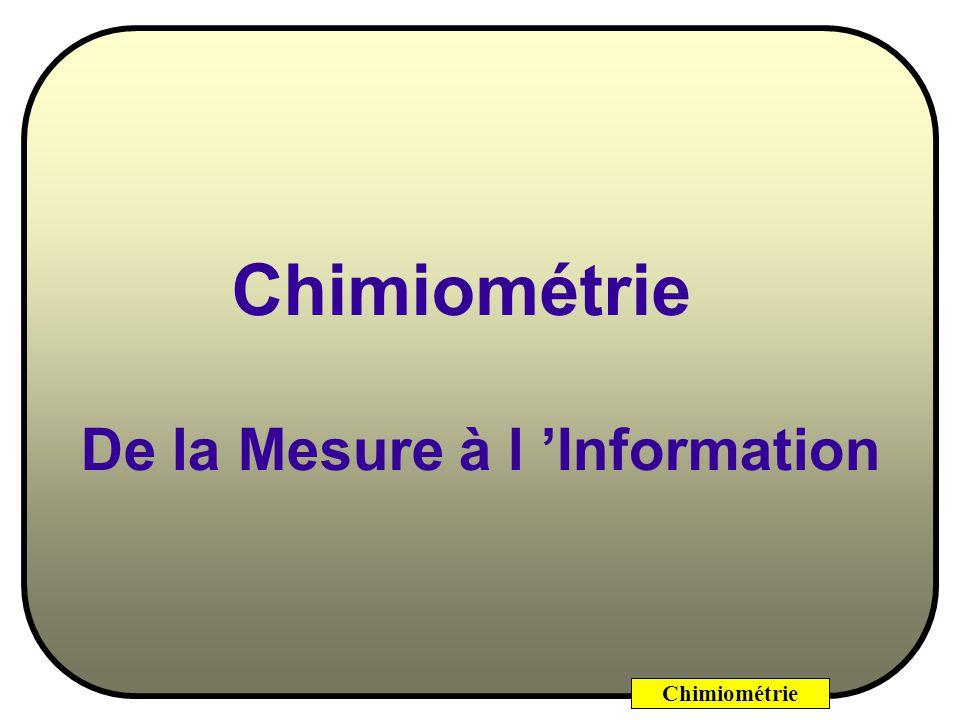 Chimiométrie La colonne est du type échangeuse dions et doit être thermostatée Sept variables opératoires constituent les facteurs de variation : - Débit - pH - température - volume - Durée de dégazage - % éthanol - phase stationnaire Test de Robustesse pour une méthode HPLC
