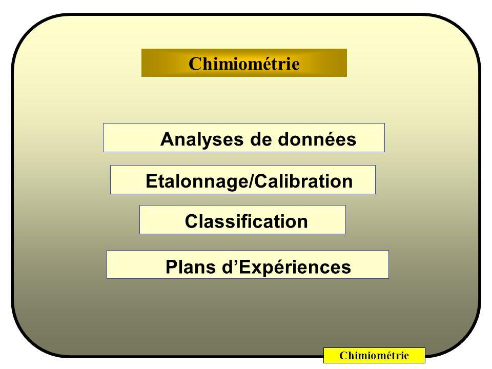 Chimiométrie Etalonnage/Calibration Classification Plans dExpériences Analyses de données Chimiométrie