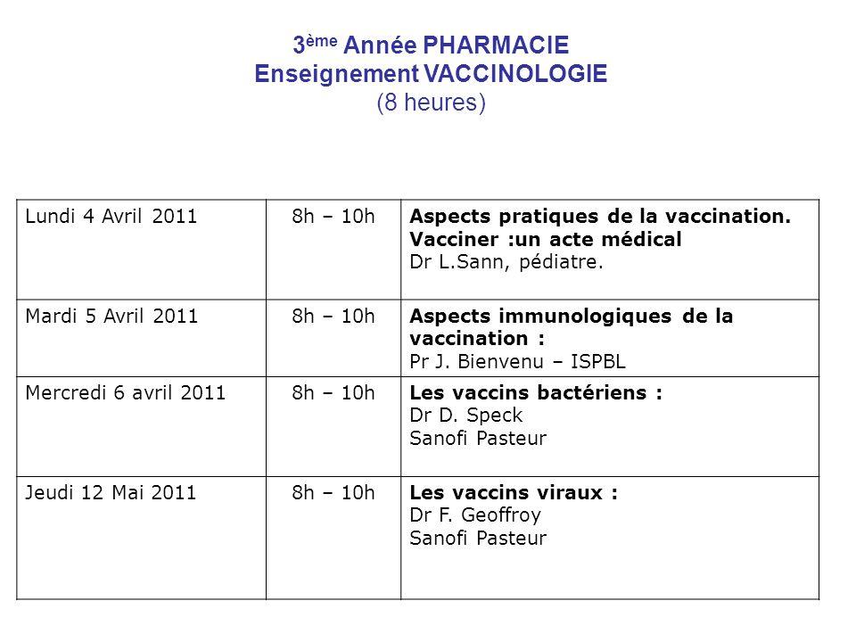3 ème Année PHARMACIE Enseignement VACCINOLOGIE (8 heures) Lundi 4 Avril 2011 8h – 10hAspects pratiques de la vaccination. Vacciner :un acte médical D