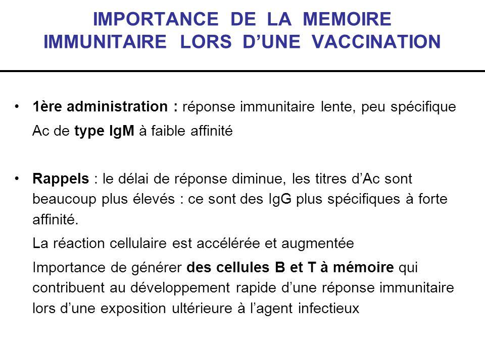 IMPORTANCE DE LA MEMOIRE IMMUNITAIRE LORS DUNE VACCINATION 1ère administration : réponse immunitaire lente, peu spécifique Ac de type IgM à faible aff