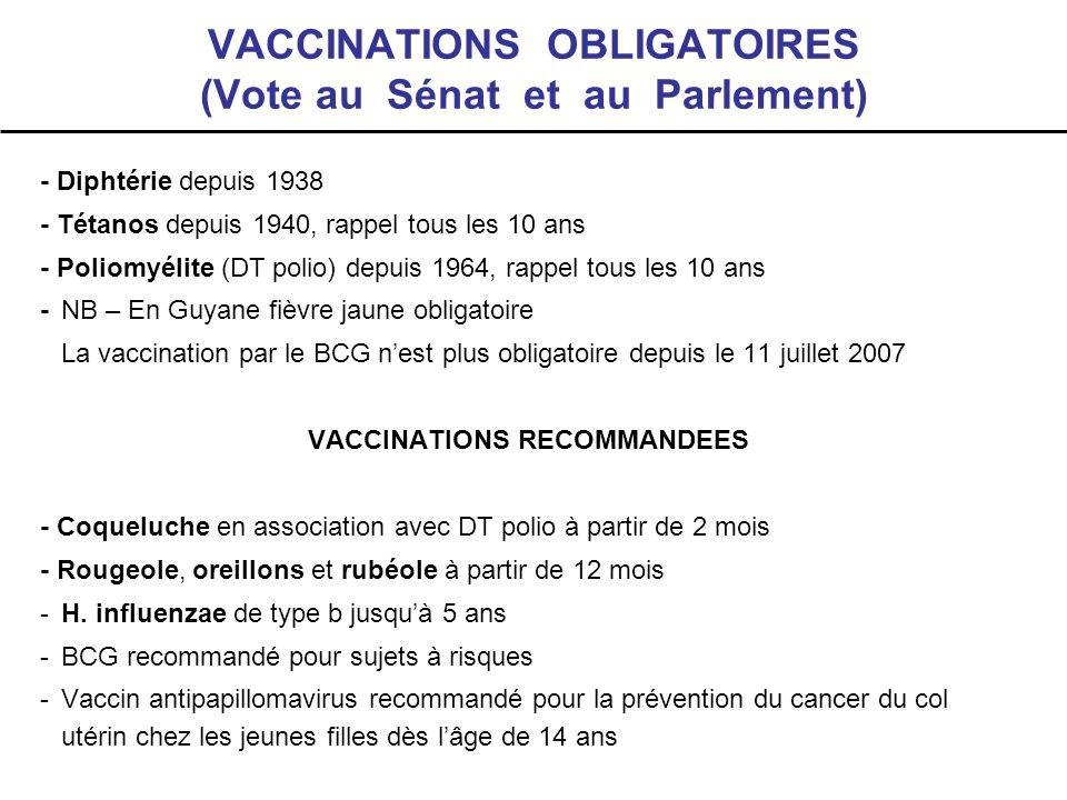 VACCINATIONS OBLIGATOIRES (Vote au Sénat et au Parlement) - Diphtérie depuis 1938 - Tétanos depuis 1940, rappel tous les 10 ans - Poliomyélite (DT pol