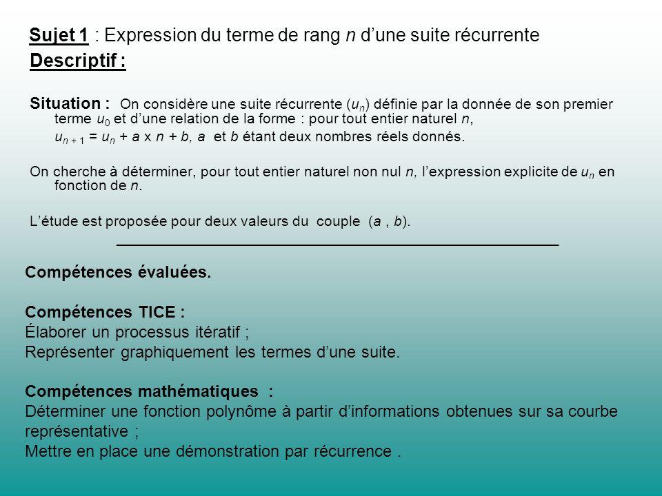 Descriptif : Situation : On considère une suite récurrente (u n ) définie par la donnée de son premier terme u 0 et dune relation de la forme : pour t