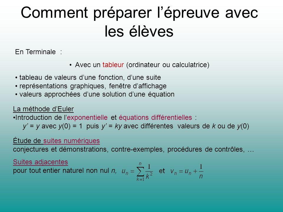 Comment préparer lépreuve avec les élèves La méthode dEuler Introduction de lexponentielle et équations différentielles : y = y avec y(0) = 1 puis y =