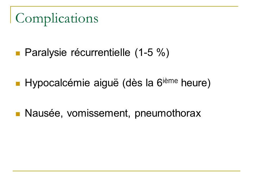 Complications Paralysie récurrentielle (1-5 %) Hypocalcémie aiguë (dès la 6 ième heure) Nausée, vomissement, pneumothorax