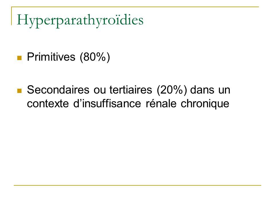 Hyperparathyroïdies Primitives (80%) Secondaires ou tertiaires (20%) dans un contexte dinsuffisance rénale chronique