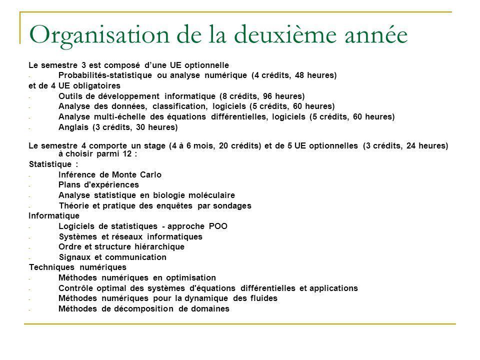 Organisation de la deuxième année Le semestre 3 est composé dune UE optionnelle - Probabilités-statistique ou analyse numérique (4 crédits, 48 heures)