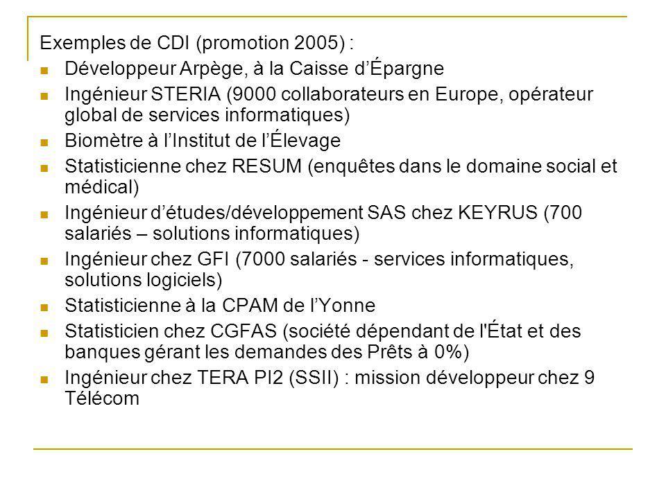 Exemples de CDI (promotion 2005) : Développeur Arpège, à la Caisse dÉpargne Ingénieur STERIA (9000 collaborateurs en Europe, opérateur global de servi