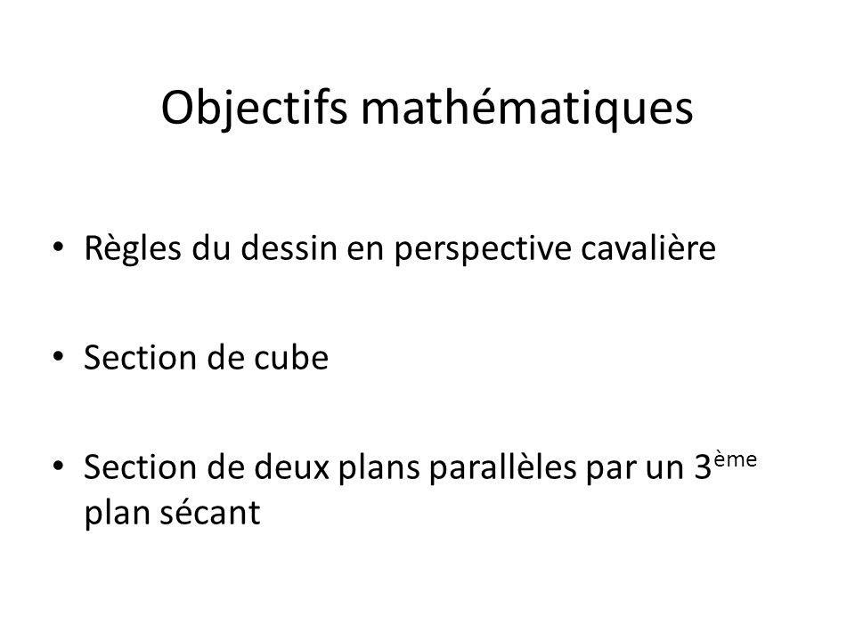 Objectifs mathématiques Règles du dessin en perspective cavalière Section de cube Section de deux plans parallèles par un 3 ème plan sécant