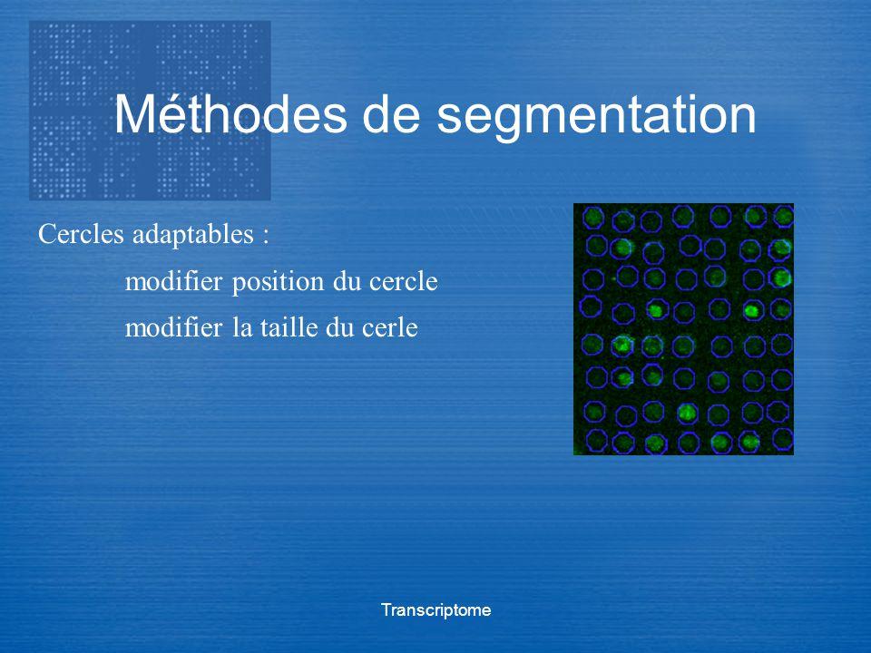 Transcriptome Méthodes de segmentation Cercles adaptables : modifier position du cercle modifier la taille du cerle