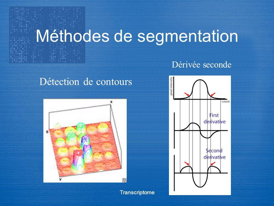 Transcriptome Méthodes de segmentation Dérivée seconde Détection de contours