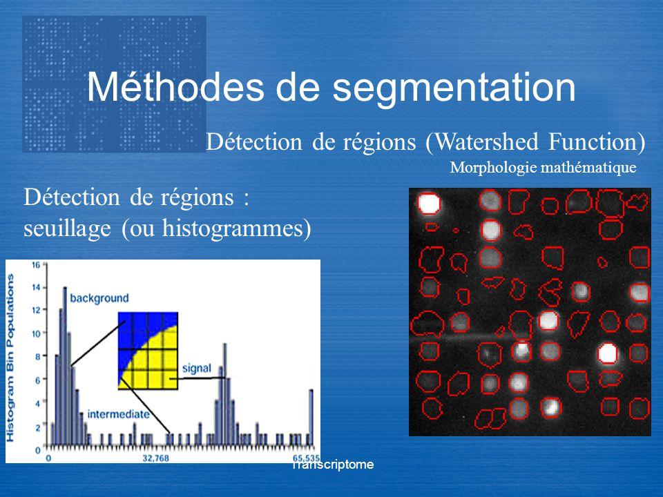 Transcriptome Méthodes de segmentation Détection de régions : seuillage (ou histogrammes) Détection de régions (Watershed Function) Morphologie mathém