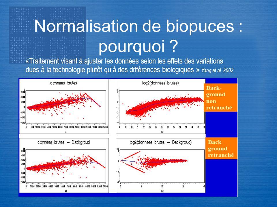 Transcriptome Normalisation de biopuces : pourquoi ? «Traitement visant à ajuster les données selon les effets des variations dues à la technologie pl