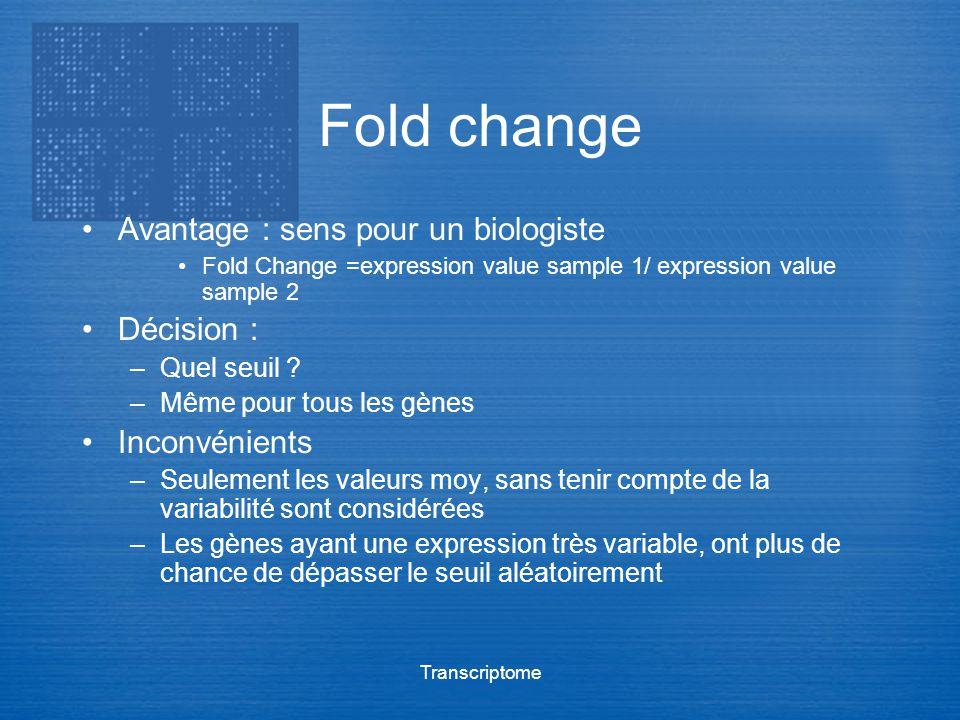 Transcriptome Fold change Avantage : sens pour un biologiste Fold Change =expression value sample 1/ expression value sample 2 Décision : –Quel seuil
