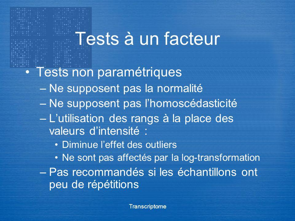 Transcriptome Tests à un facteur Tests non paramétriques –Ne supposent pas la normalité –Ne supposent pas lhomoscédasticité –Lutilisation des rangs à