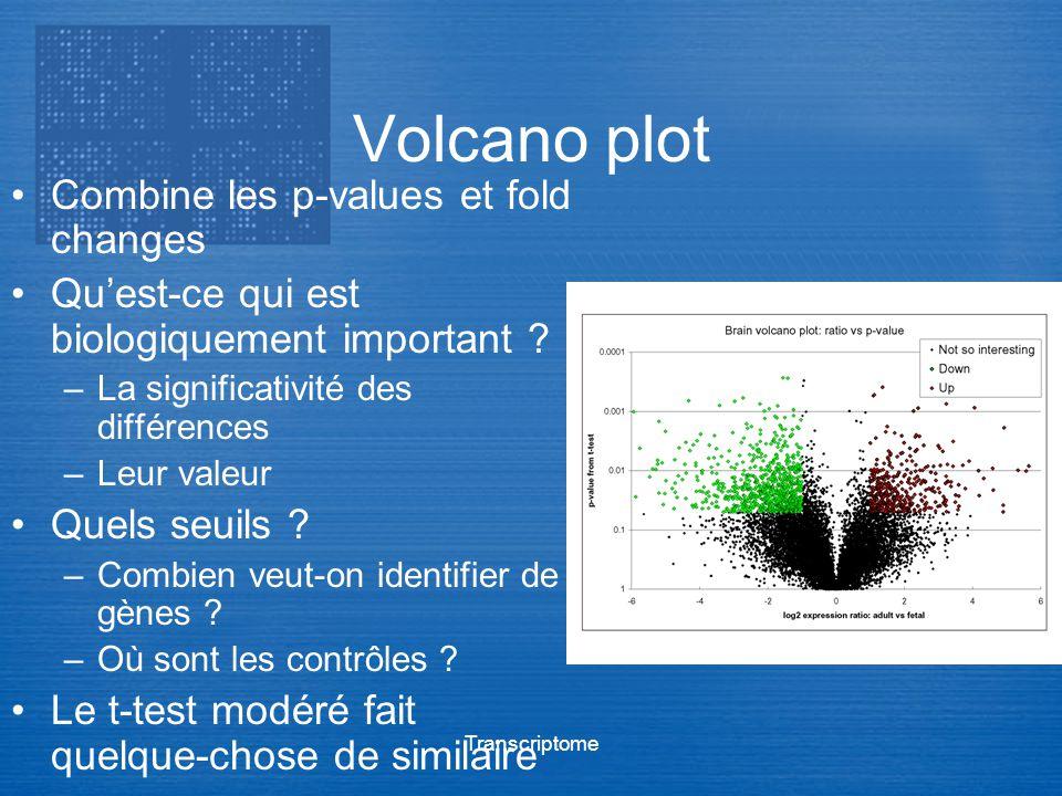 Transcriptome Volcano plot Combine les p-values et fold changes Quest-ce qui est biologiquement important ? –La significativité des différences –Leur