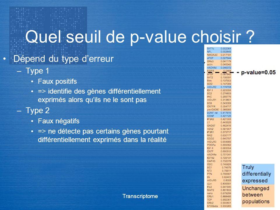 Transcriptome Quel seuil de p-value choisir ? Dépend du type derreur –Type 1 Faux positifs => identifie des gènes différentiellement exprimés alors qu