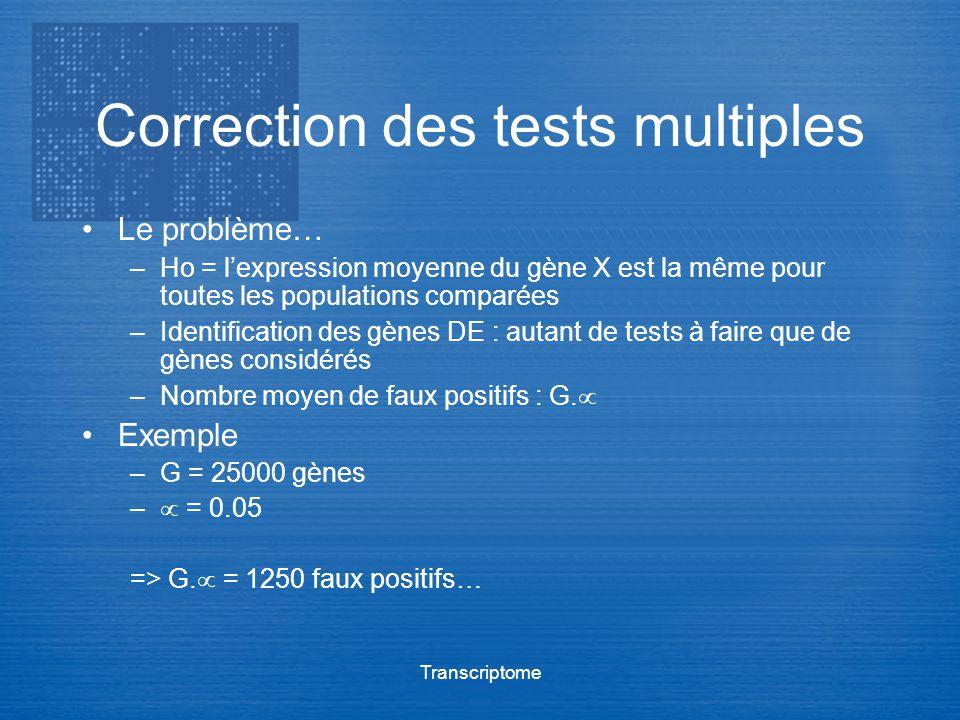 Transcriptome Correction des tests multiples Le problème… –Ho = lexpression moyenne du gène X est la même pour toutes les populations comparées –Ident