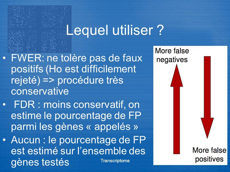 Transcriptome Lequel utiliser ? FWER: ne tolère pas de faux positifs (Ho est difficilement rejeté) => procédure très conservative FDR : moins conserva