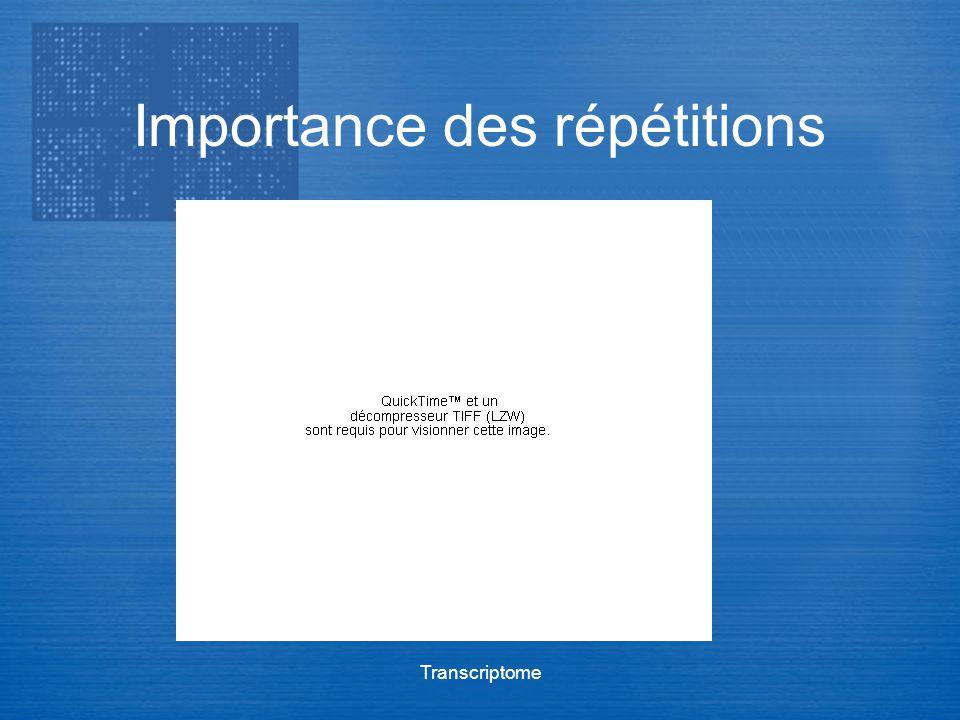 Transcriptome Importance des répétitions