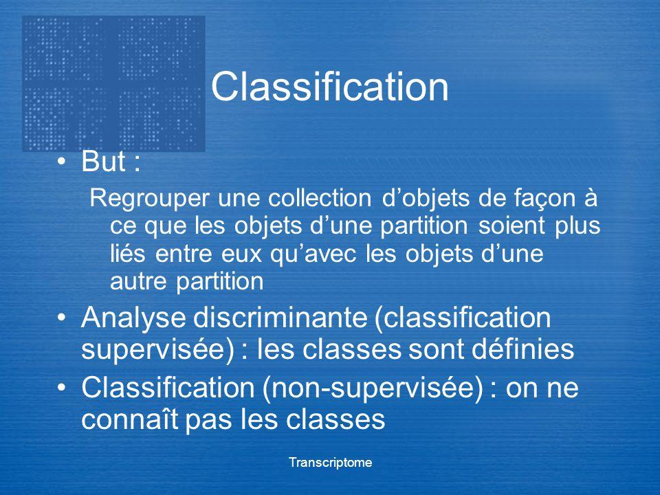 Transcriptome Classification But : Regrouper une collection dobjets de façon à ce que les objets dune partition soient plus liés entre eux quavec les