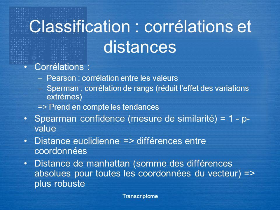 Transcriptome Classification : corrélations et distances Corrélations : –Pearson : corrélation entre les valeurs –Sperman : corrélation de rangs (rédu