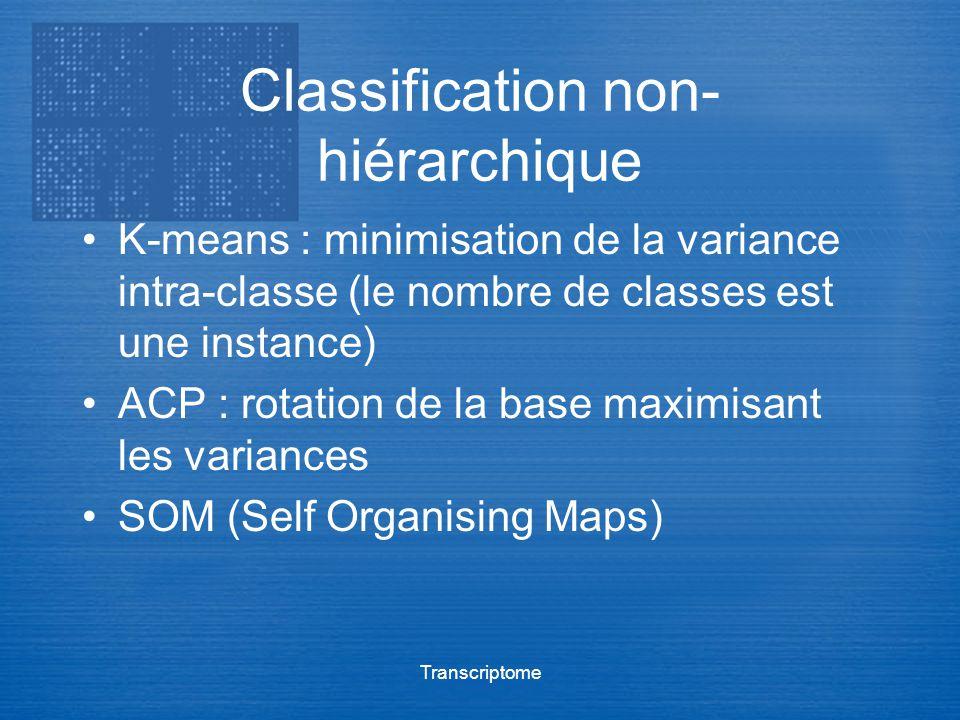 Transcriptome Classification non- hiérarchique K-means : minimisation de la variance intra-classe (le nombre de classes est une instance) ACP : rotati