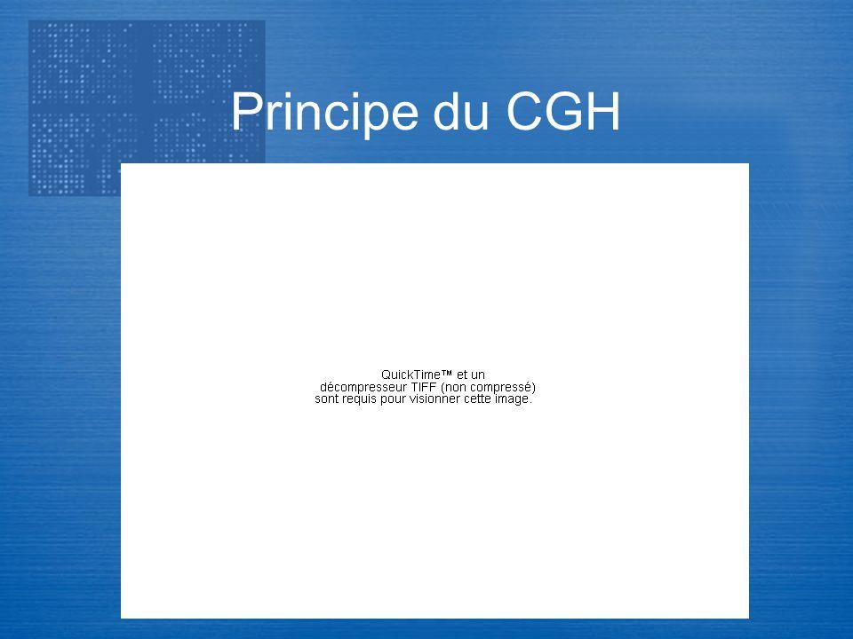 Transcriptome Principe du CGH