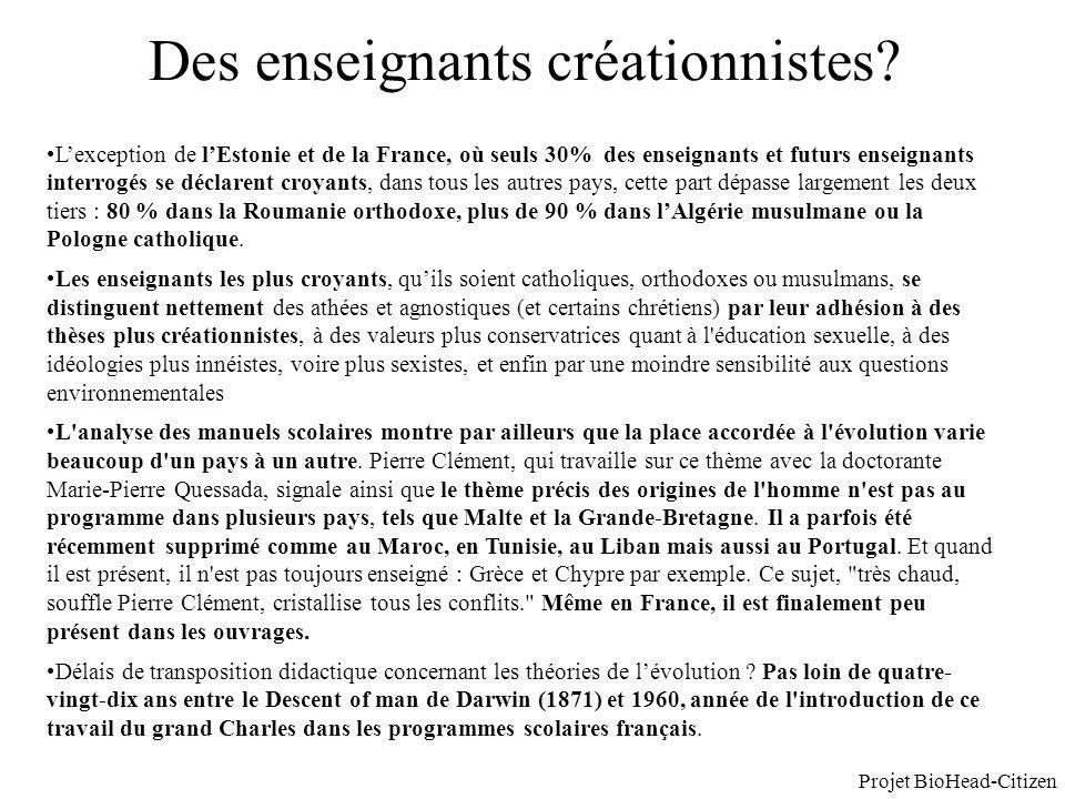 Des enseignants créationnistes? Lexception de lEstonie et de la France, où seuls 30% des enseignants et futurs enseignants interrogés se déclarent cro