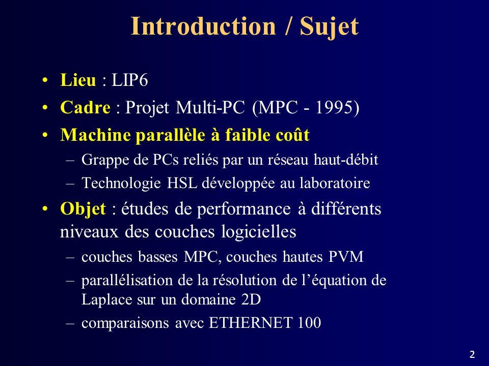 Introduction / Sujet Lieu : LIP6 Cadre : Projet Multi-PC (MPC - 1995) Machine parallèle à faible coût –Grappe de PCs reliés par un réseau haut-débit –Technologie HSL développée au laboratoire Objet : études de performance à différents niveaux des couches logicielles –couches basses MPC, couches hautes PVM –parallélisation de la résolution de léquation de Laplace sur un domaine 2D –comparaisons avec ETHERNET 100 2