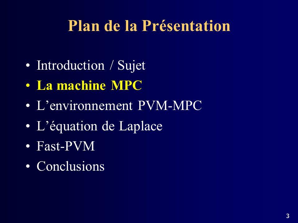 La machine MPC –Architecture matérielle –Architecture logicielle Lécriture distante Les couches basses MPC http://mpc.lip6.fr/ 4