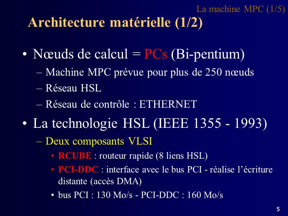 Architecture matérielle (2/2) –Le lien HSL lien série, point à point, bidirectionnel débit maximum : 1 Gigabit/s La machine MPC (2/5) 6