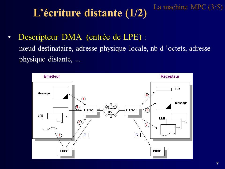 La machine MPC (4/5) Lécriture distante (2/2) Caractéristiques du « Remote Write » : –Zéro copie (faible latence) –Récepteur actif (RDV préalable) –Le récepteur ne connaît pas la taille des messages quil reçoit –DMA verrouillage mémoire 8