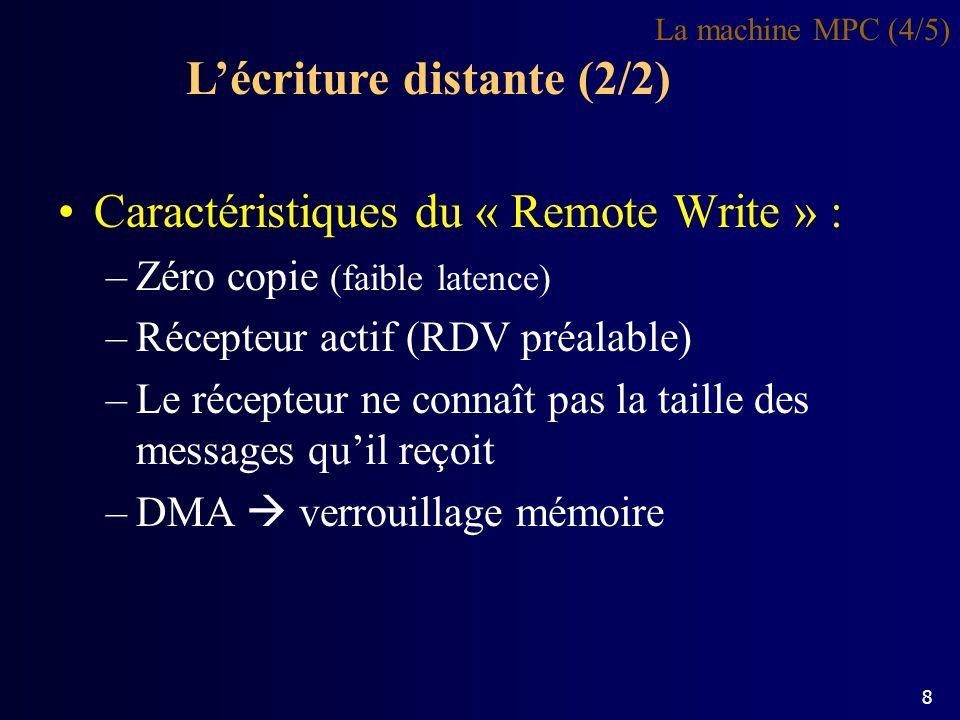 Méthodes R&B Laplace (2/3) Décomposition en 2 phases –Phase 1 : mise à jour rouge –Phase 2 : mise à jour noire Convergence plus rapide // Phase 1 recv(FN) calcul(FR) send(FR) calcul(IR) // Phase 2 recv(FR) calcul(FN) send(FN) calcul(IN) Une itération sur un esclave 19