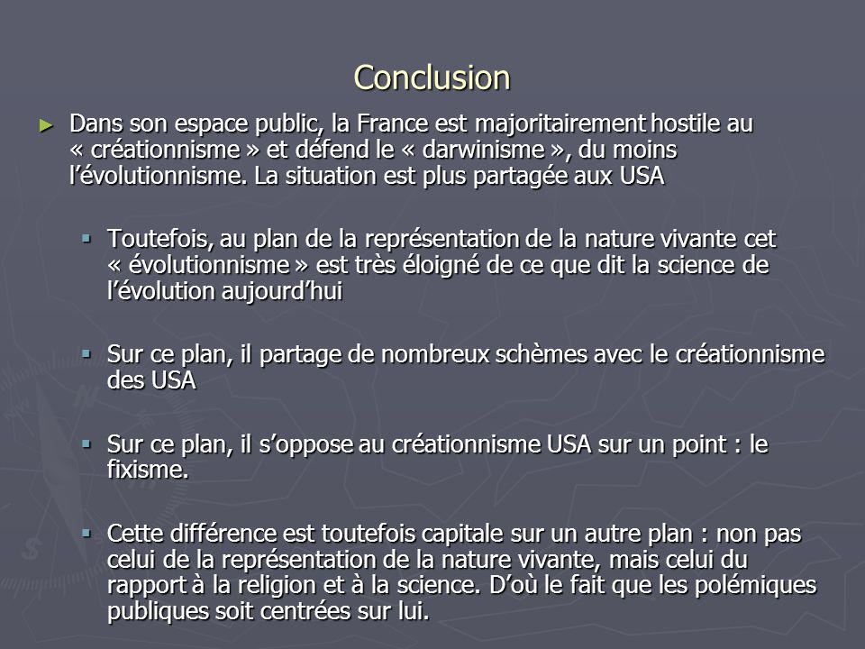 Conclusion Dans son espace public, la France est majoritairement hostile au « créationnisme » et défend le « darwinisme », du moins lévolutionnisme. L