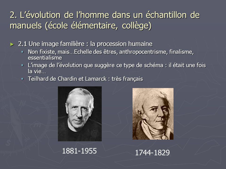 2. Lévolution de lhomme dans un échantillon de manuels (école élémentaire, collège) 2.1 Une image familière : la procession humaine 2.1 Une image fami