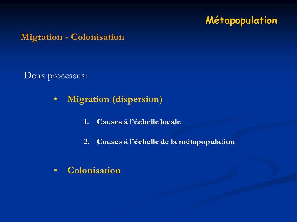 Migration - Colonisation Métapopulation Deux processus: Migration (dispersion) 1. Causes à léchelle locale 2. Causes à léchelle de la métapopulation C