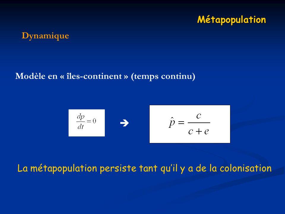 Dynamique Métapopulation Modèle en « îles-continent » (temps continu) La métapopulation persiste tant quil y a de la colonisation