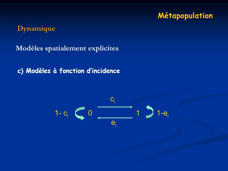 Dynamique Métapopulation Modèles spatialement explicites c) Modèles à fonction dincidence 1- c i 0 1 1-e i e i c i