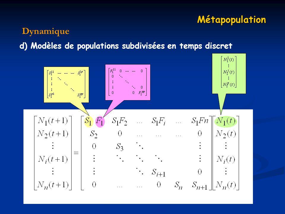 Dynamique Métapopulation d) Modèles de populations subdivisées en temps discret