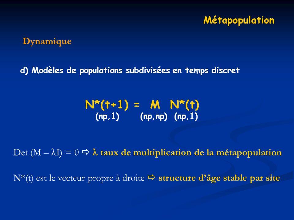Dynamique Métapopulation d) Modèles de populations subdivisées en temps discret N*(t+1) = M N*(t) (np,1) (np,np) (np,1) Det (M – I) = 0 taux de multiplication de la métapopulation N*(t) est le vecteur propre à droite structure dâge stable par site