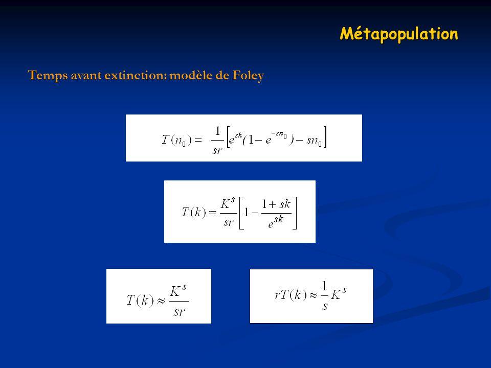 Temps avant extinction: modèle de Foley Métapopulation
