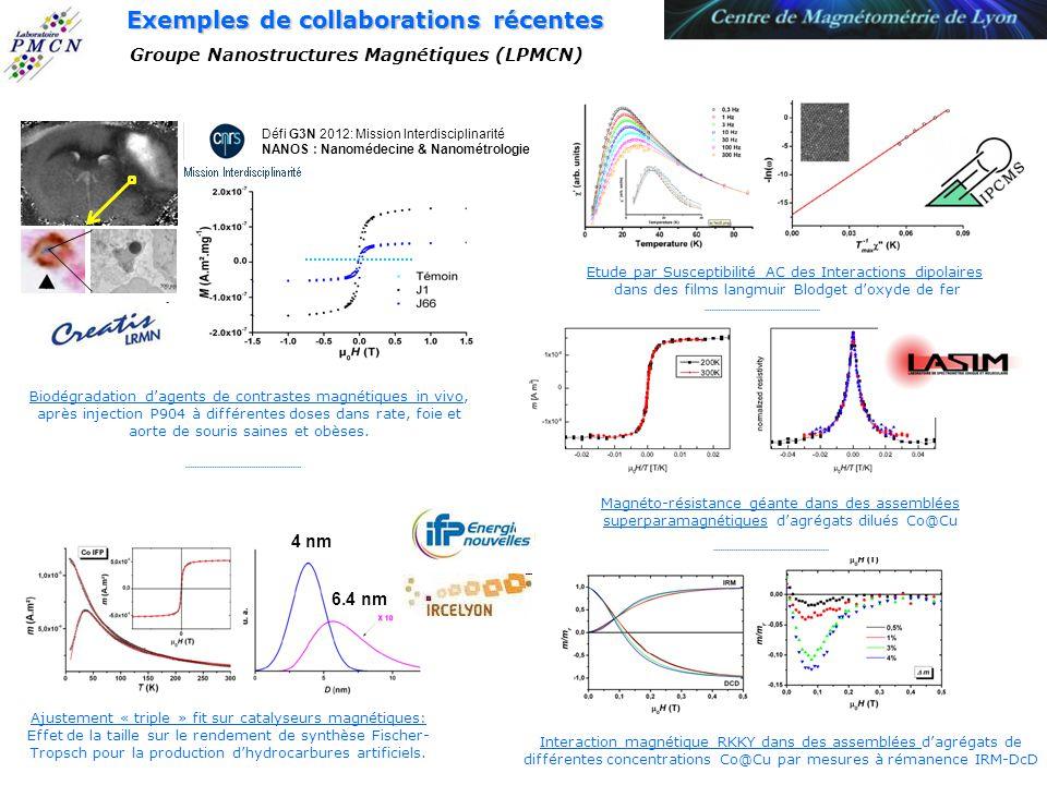 Groupe Nanostructures Magnétiques (LPMCN) Ajustement « triple » fit sur catalyseurs magnétiques: Effet de la taille sur le rendement de synthèse Fisch