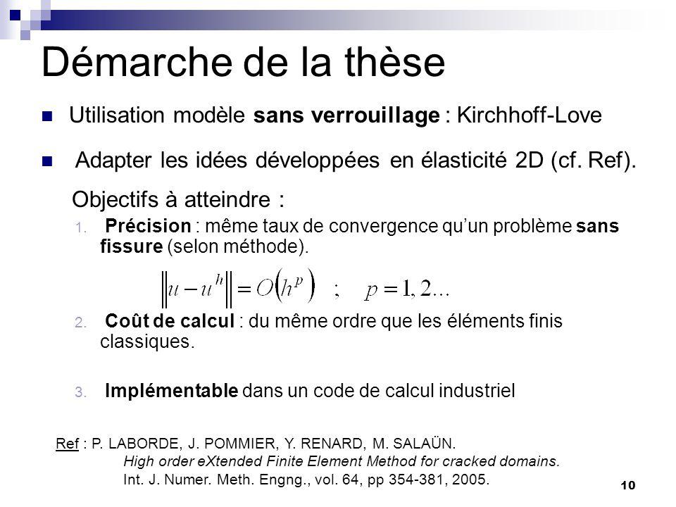 10 Démarche de la thèse Utilisation modèle sans verrouillage : Kirchhoff-Love Adapter les idées développées en élasticité 2D (cf. Ref). Objectifs à at