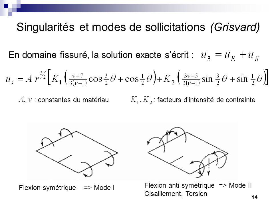 14 Singularités et modes de sollicitations (Grisvard) En domaine fissuré, la solution exacte sécrit : Flexion anti-symétrique => Mode II Cisaillement,