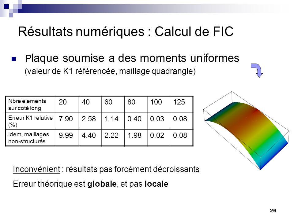26 Résultats numériques : Calcul de FIC Nbre elements sur coté long 20406080100125 Erreur K1 relative (%) 7.902.581.140.400.030.08 Idem, maillages non