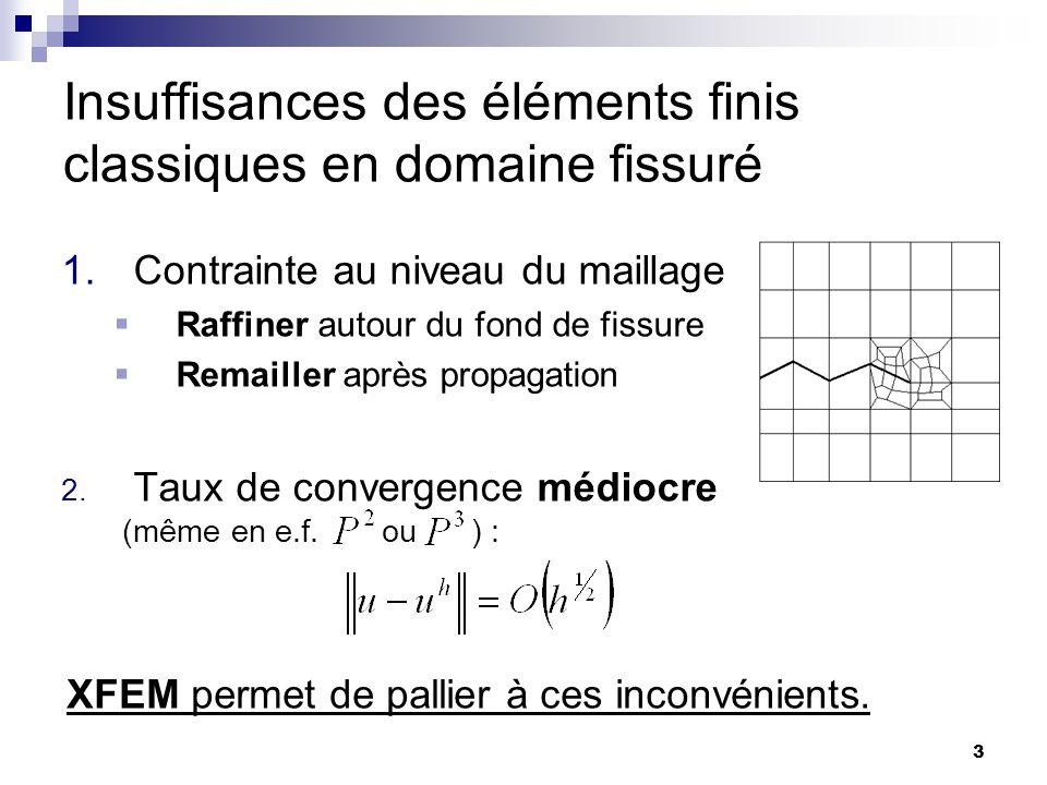 14 Singularités et modes de sollicitations (Grisvard) En domaine fissuré, la solution exacte sécrit : Flexion anti-symétrique => Mode II Cisaillement, Torsion Flexion symétrique => Mode I : constantes du matériau : facteurs dintensité de contrainte