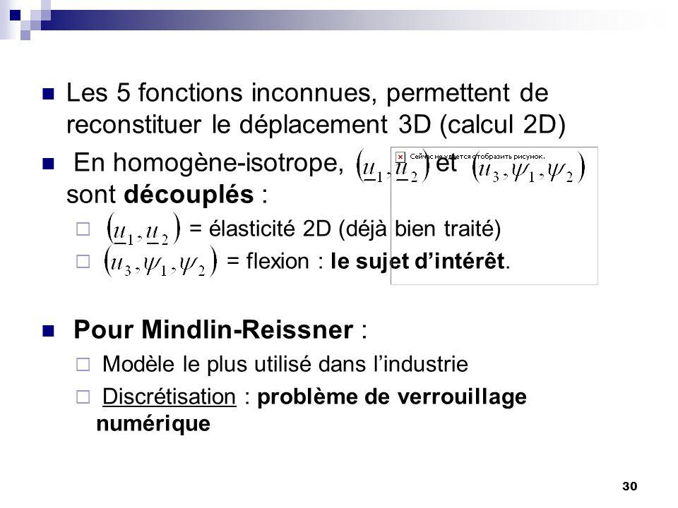 30 Les 5 fonctions inconnues, permettent de reconstituer le déplacement 3D (calcul 2D) En homogène-isotrope, et sont découplés : = élasticité 2D (déjà