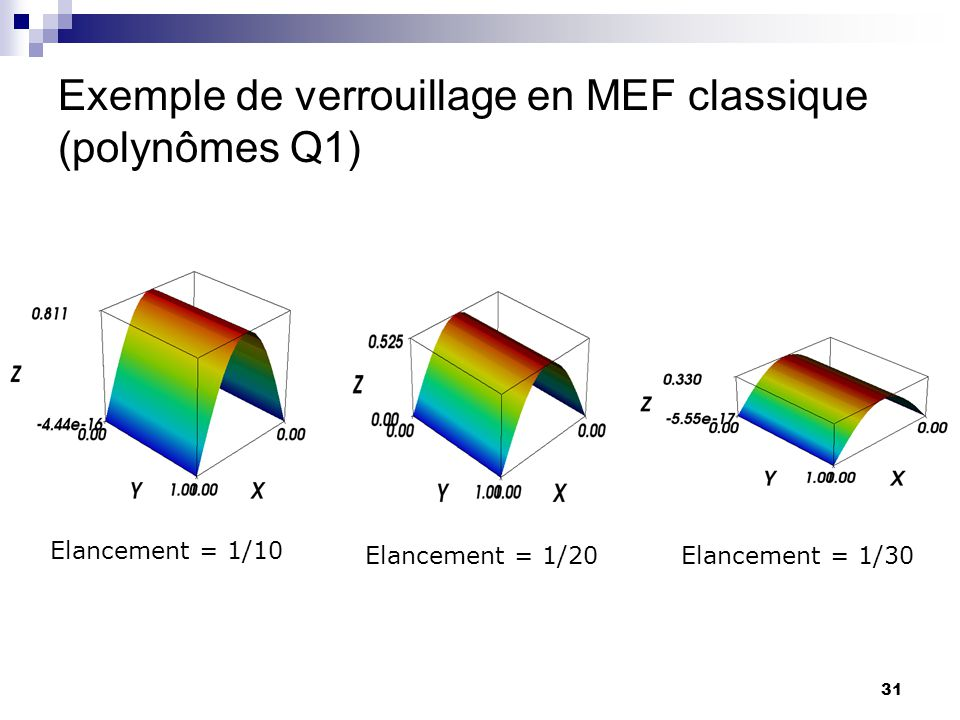 31 Exemple de verrouillage en MEF classique (polynômes Q1) Elancement = 1/10 Elancement = 1/20 Elancement = 1/30