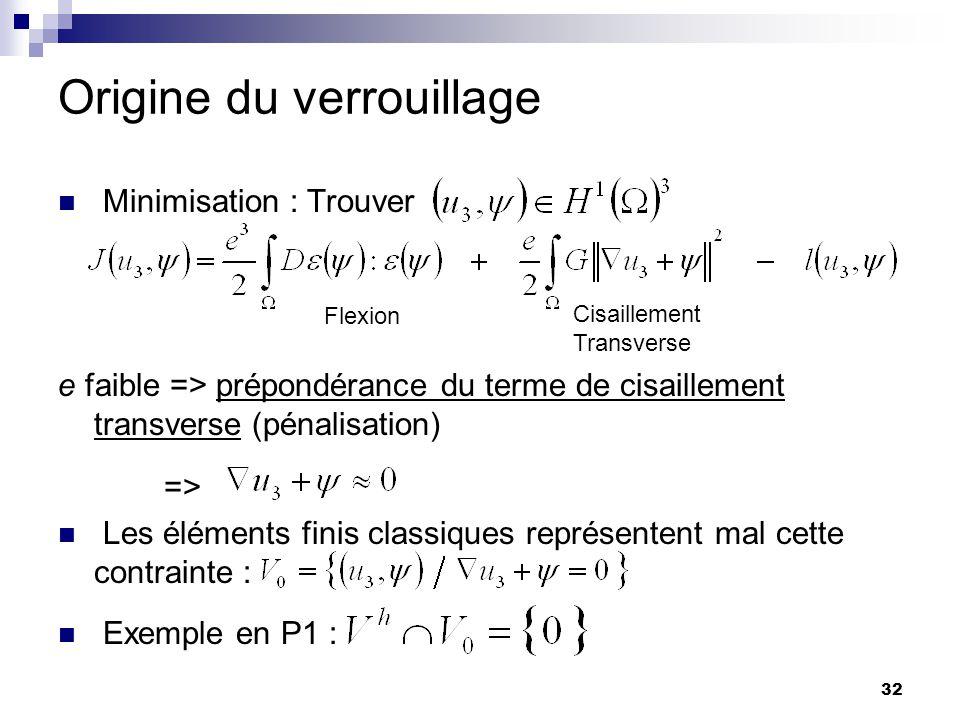 32 Origine du verrouillage Minimisation : Trouver e faible => prépondérance du terme de cisaillement transverse (pénalisation) => Les éléments finis c